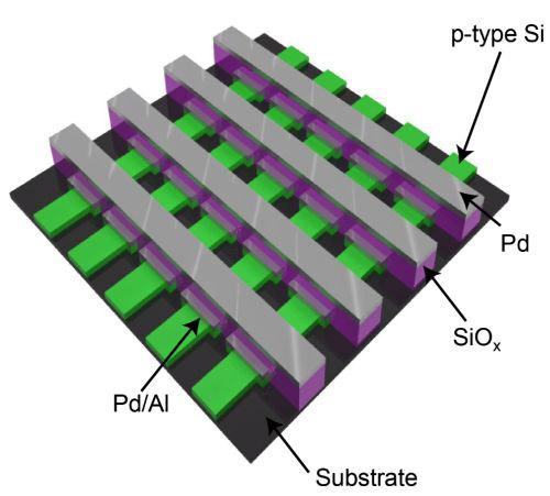 чип зі структурами оксиду кремнія